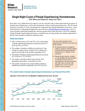Single Night Count of People Experiencing Homelessness: 2018 Minnesota Homeless Study Fact Sheet